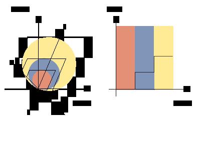 Измерване на импеданс на електропровод