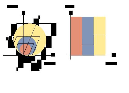 Impedans test