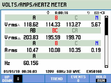 voltsampshertz-meter